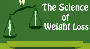 The Science Of Weight Loss Fast But Naturally– Infographic
